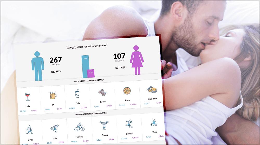 hvor meget forbrænder man ved sex